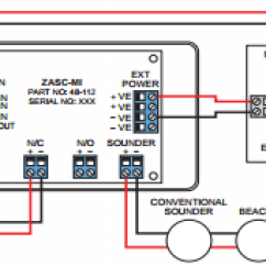 Zeta Addressable Fire Alarm Wiring Diagram 150cc Moped System Conventional